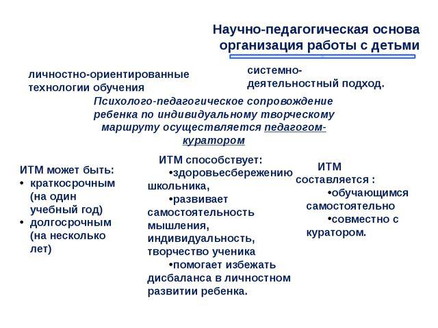Научно-педагогическая основа организация работы с детьми ИТМ способствует: зд...