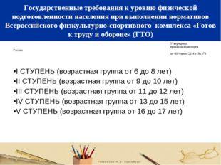 Участие в конкурсах профессионального мастерства Государственные требования к