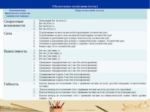 Обязательные испытания (тесты)  Наименование физического качества умения ил