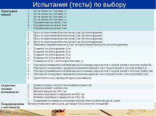 Испытания (тесты) по выбору  Прикладные навыкиБег на лыжах на 1 км (мин, с)