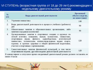 VI СТУПЕНЬ (возрастная группа от 18 до 29 лет) рекомендации к недельному дви