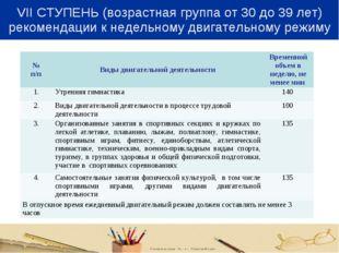 VII СТУПЕНЬ (возрастная группа от 30 до 39 лет) рекомендации к недельному дви