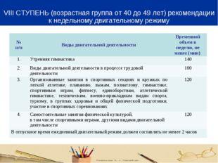 VIII СТУПЕНЬ (возрастная группа от 40 до 49 лет) рекомендации к недельному д