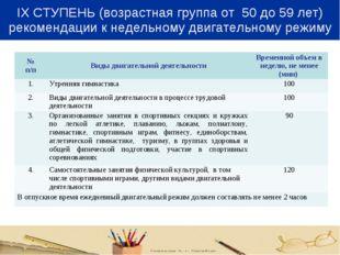 IX СТУПЕНЬ (возрастная группа от 50 до 59 лет) рекомендации к недельному двиг