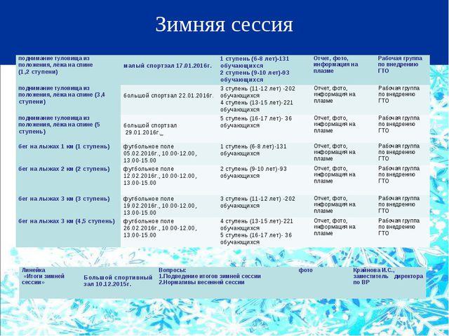 Зимняя сессия Линейка «Итоги зимней сессии» Большой спортивный зал 10.12.2...