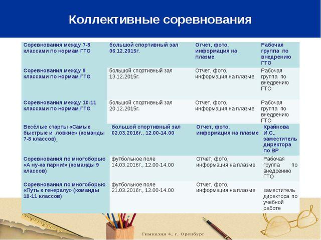 Коллективные соревнования Соревнования между 7-8 классами по нормам ГТО бол...