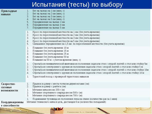 Испытания (тесты) по выбору  Прикладные навыкиБег на лыжах на 1 км (мин, с)...