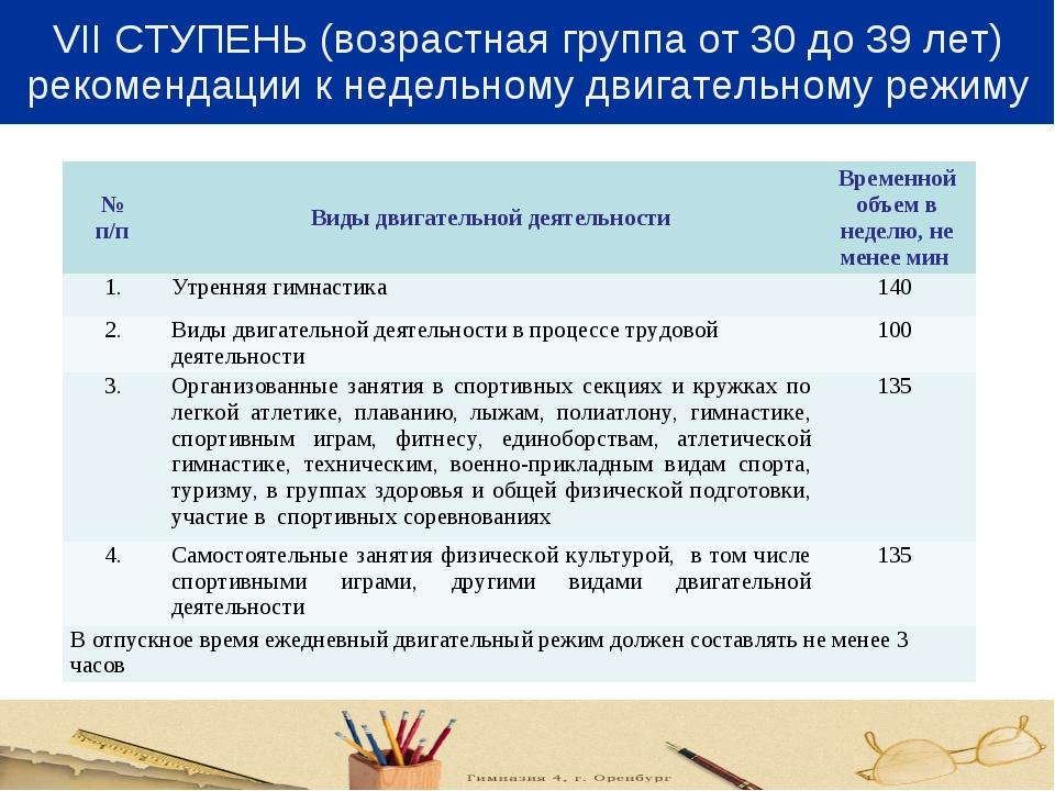 VII СТУПЕНЬ (возрастная группа от 30 до 39 лет) рекомендации к недельному дви...