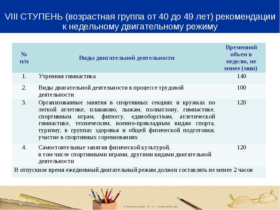 VIII СТУПЕНЬ (возрастная группа от 40 до 49 лет) рекомендации к недельному д...
