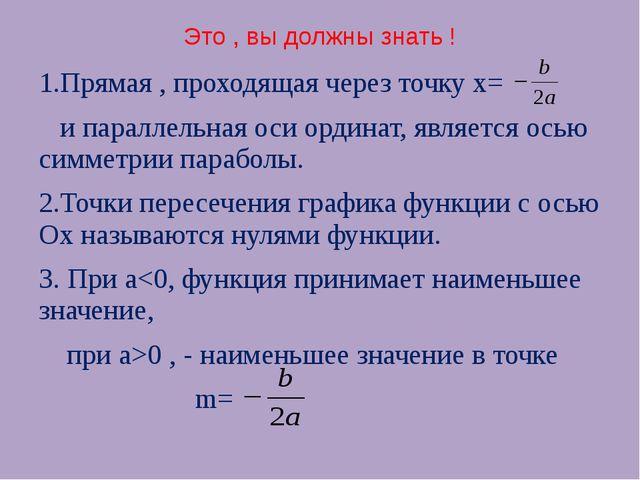 Это , вы должны знать ! 1.Прямая , проходящая через точку х= и параллельная о...