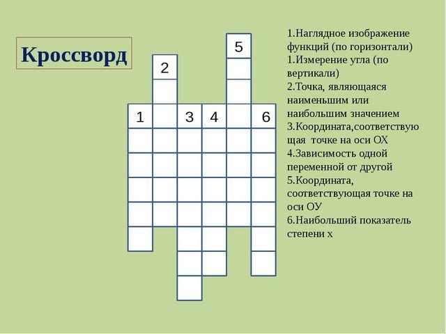 Кроссворд 1 4 3 К6 5 2 1.Наглядное изображение функций (по горизонтали) 1.Изм...