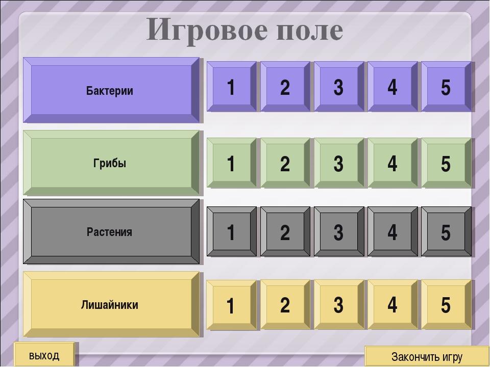 Бактерии Грибы Растения Лишайники 1 2 3 4 5 1 2 3 4 5 1 2 3 4 5 2 3 4 5 выход...