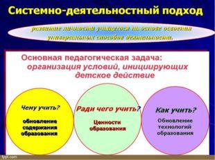 Понятие и сущность УУД В широкомзначении термин «универсальные учебные дейст