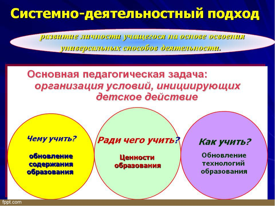 Понятие и сущность УУД В широкомзначении термин «универсальные учебные дейст...