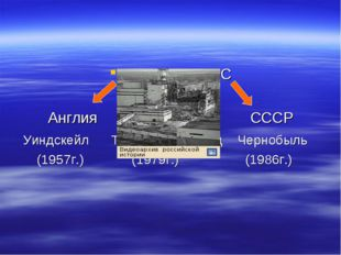Аварии на АЭС Англия США СССР Уиндскейл Три-Майл-Айленд Чернобыль (1957г.) (1