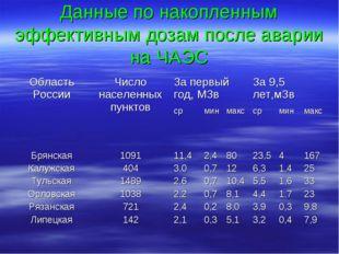 Данные по накопленным эффективным дозам после аварии на ЧАЭС
