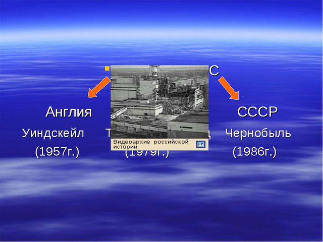 Аварии на АЭС Англия США СССР Уиндскейл Три-Майл-Айленд Чернобыль (1957г.) (1...