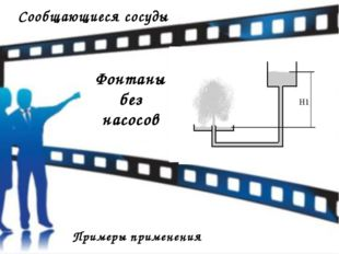 Сообщающиеся сосуды Примеры применения Фонтаны без насосов