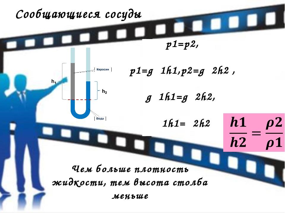 Сообщающиеся сосуды p1=p2, p1=gρ1h1,p2=gρ2h2 , gρ1h1=gρ2h2, ρ1h1=ρ2h2 Чем бол...