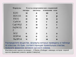 Распределите вещества, формулы которых приведены в таблице по классам. Из бу