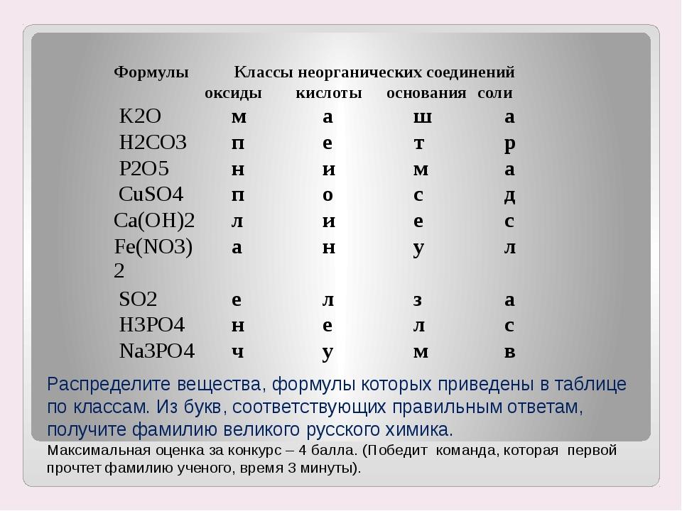 Распределите вещества, формулы которых приведены в таблице по классам. Из бу...