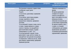 Части урока Содержание Дозировка Организационно - методические указания Вводн
