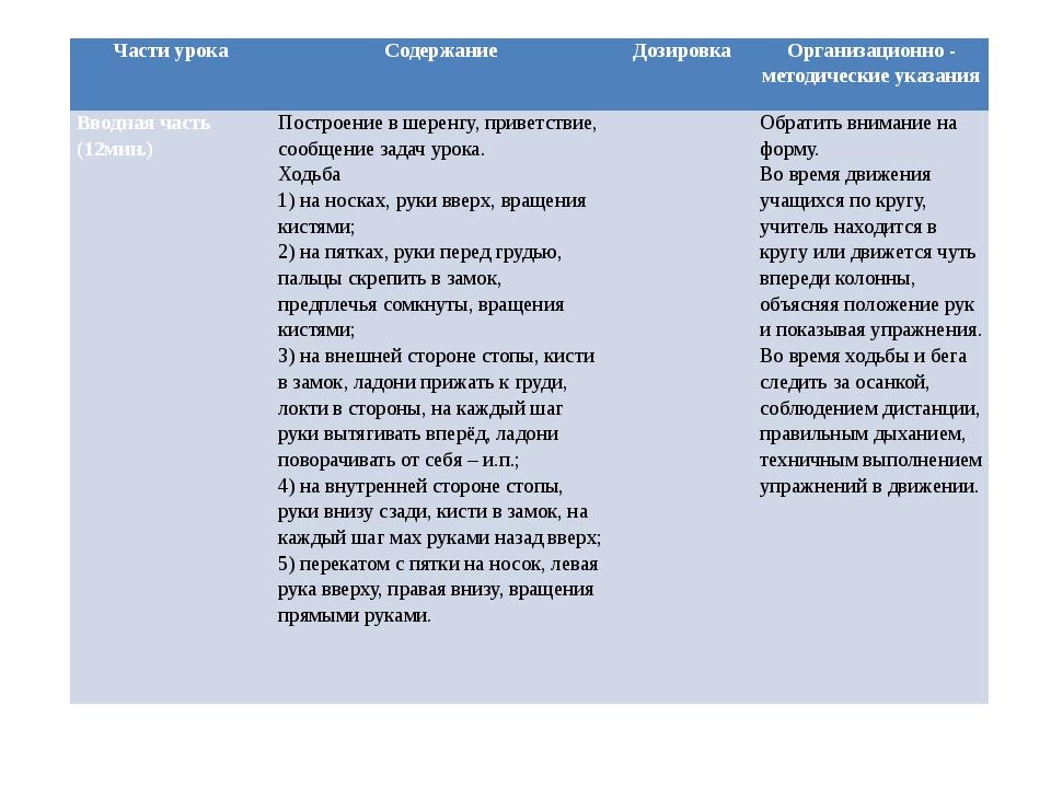 Части урока Содержание Дозировка Организационно - методические указания Вводн...