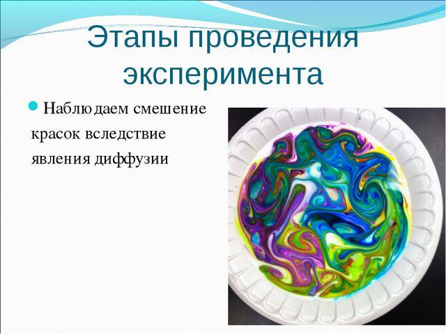 Этапы проведения эксперимента Наблюдаем смешение красок вследствие явления ди...