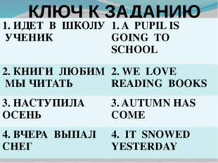 КЛЮЧ К ЗАДАНИЮ 1. ИДЕТ В ШКОЛУ УЧЕНИК 1. A PUPIL IS GOING TO SCHOOL 2. КНИГИ