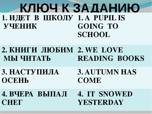 КЛЮЧ К ЗАДАНИЮ 1. ИДЕТ В ШКОЛУ УЧЕНИК 1. A PUPIL IS GOING TO SCHOOL 2. КНИГИ...