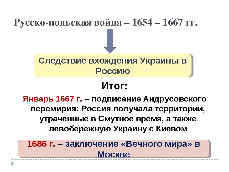 Русско-польская война – 1654 – 1667 гг. Итог: Январь 1667 г. – подписание Анд...