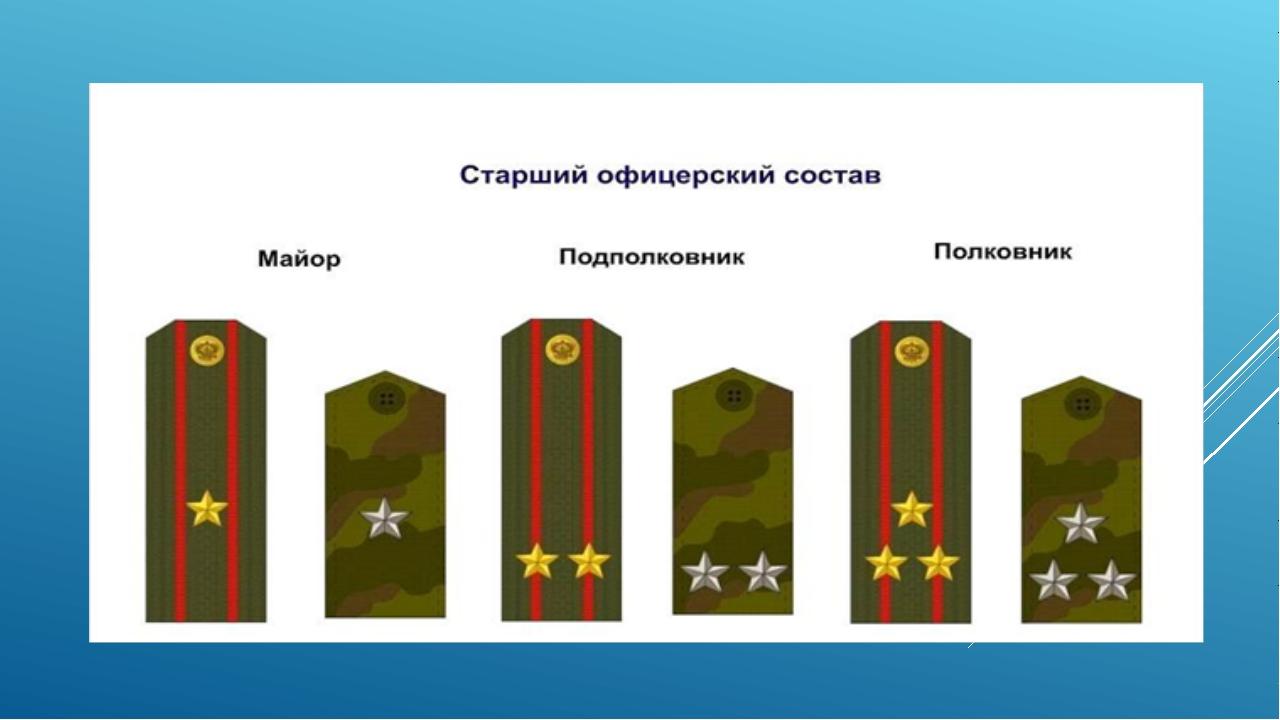 С какого звания начинается старший офицерский состав были