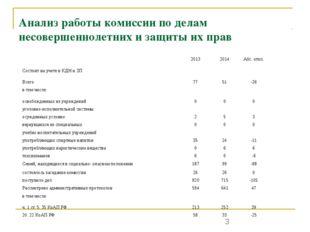 Анализ работы комиссии по делам несовершеннолетних и защиты их прав 2013 2014