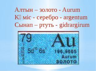 Темір - железо - Ferrum Сутек - водород - gidrogenum Кремний – кремний - sili