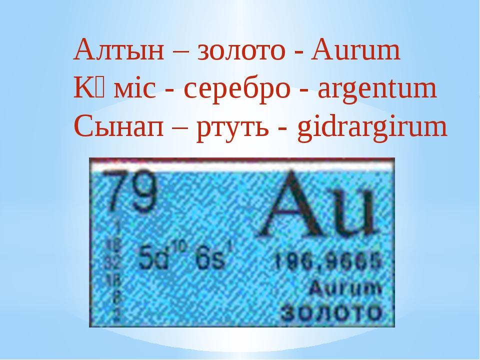 Темір - железо - Ferrum Сутек - водород - gidrogenum Кремний – кремний - sili...