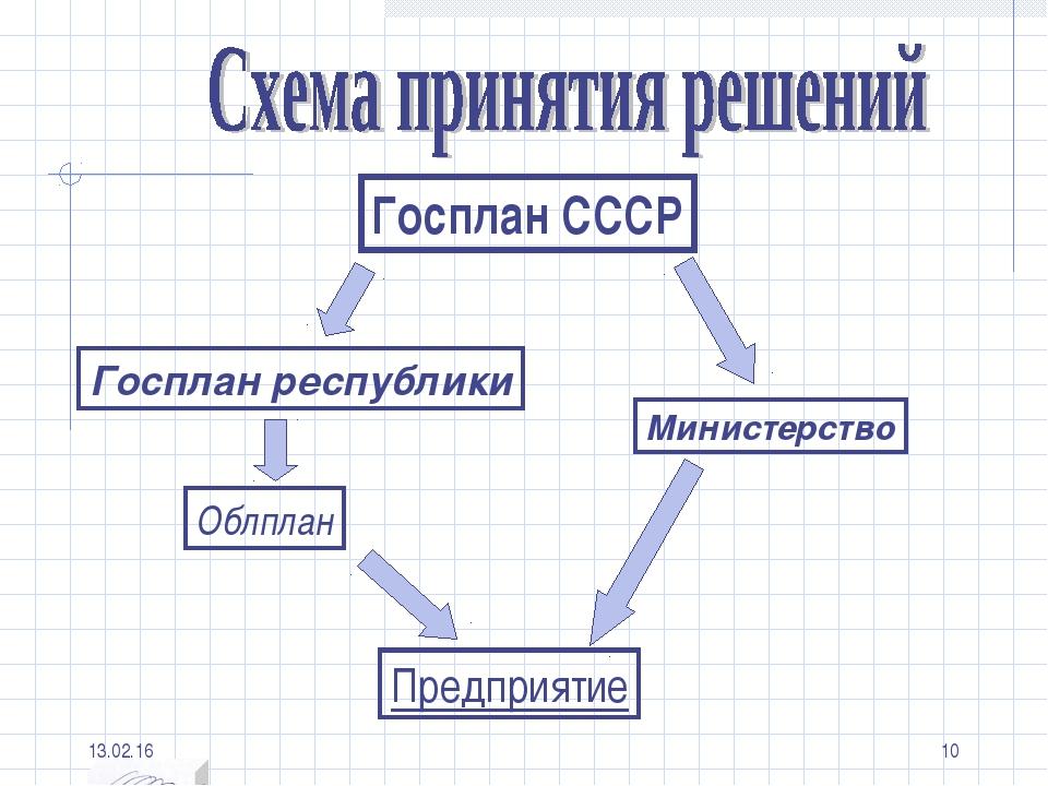 Госплан СССР Госплан республики Облплан Министерство Предприятие * *