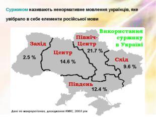 Суржиком називають ненормативне мовлення українців, яке увібрало в себе елеме