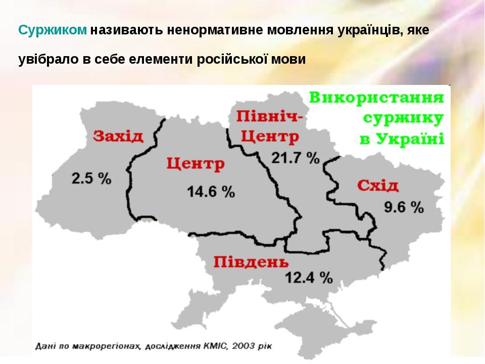 Суржиком називають ненормативне мовлення українців, яке увібрало в себе елеме...