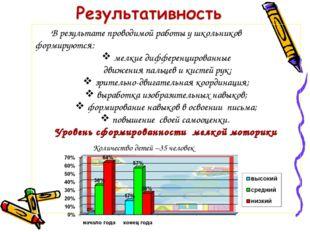 В результате проводимой работы у школьников формируются: мелкие дифференциро