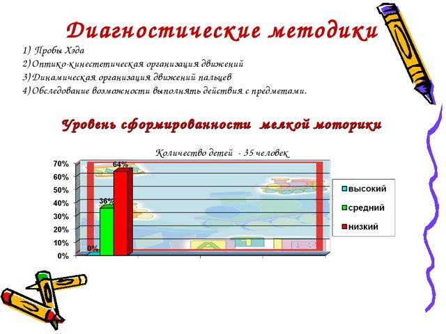 Диагностические методики 1) Пробы Хэда 2)Оптико-кинестетическая организация...