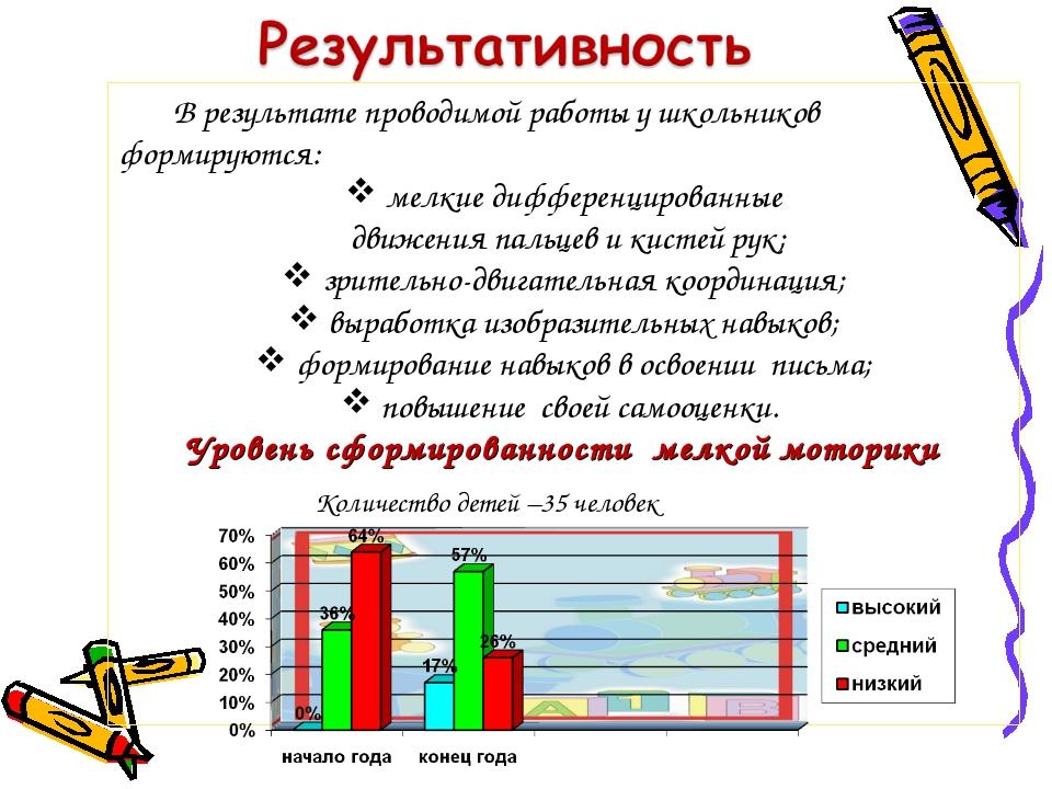 В результате проводимой работы у школьников формируются: мелкие дифференциро...