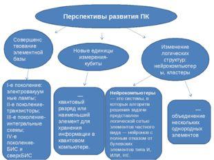 Перспективы развития ПК Совершенствование элементной базы Новые единицы измер