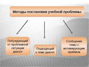 Методы постановки учебной проблемы Побуждающий от проблемной ситуации диалог