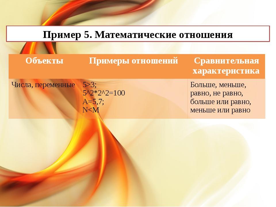 Пример 5. Математические отношения Объекты Примеры отношений Сравнительнаяха...