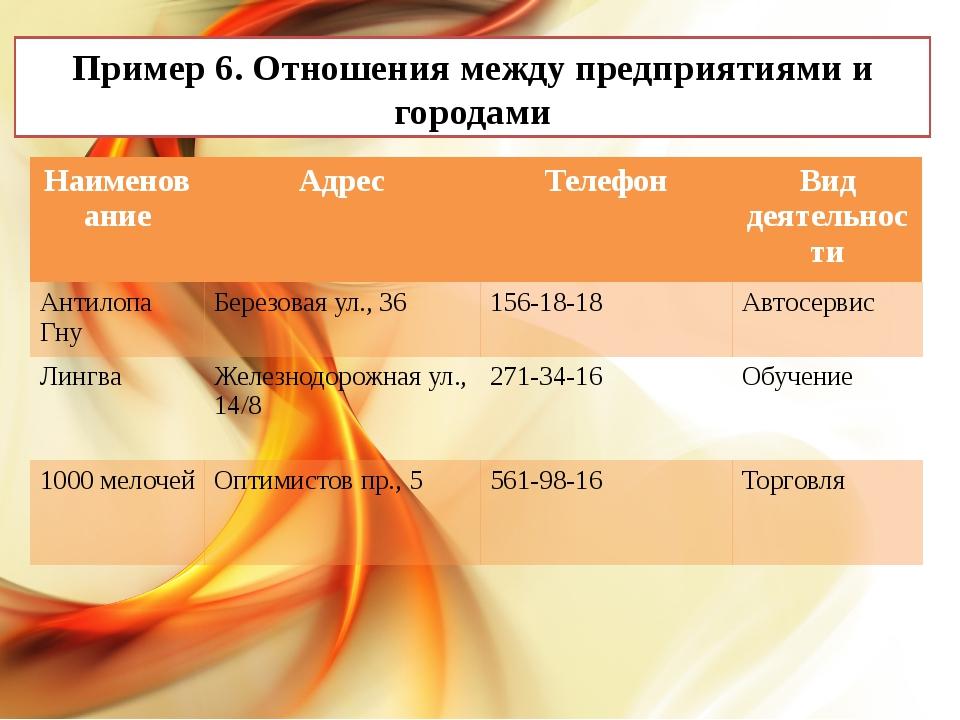 Пример 6. Отношения между предприятиями и городами Наименование Адрес Телефо...