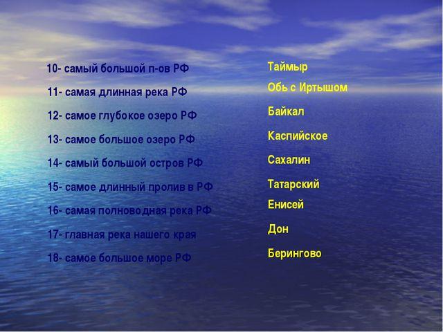 10- самый большой п-ов РФ 11- самая длинная река РФ 12- самое глубокое озеро...