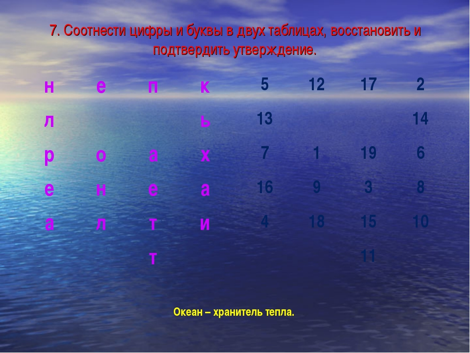 7. Соотнести цифры и буквы в двух таблицах, восстановить и подтвердить утверж...