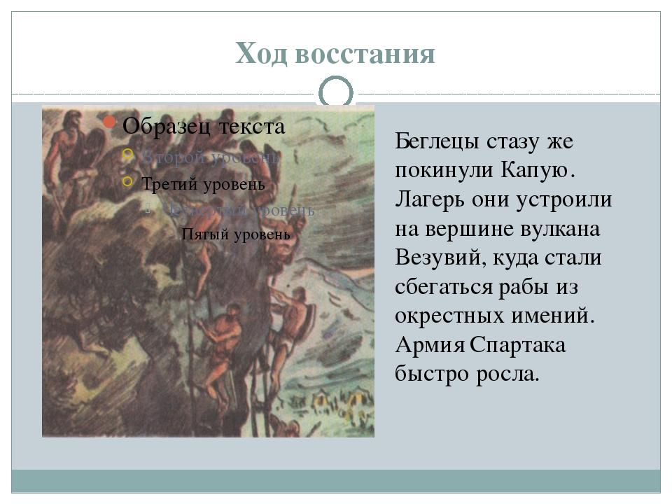 Ход восстания Беглецы стазу же покинули Капую. Лагерь они устроили на вершине...