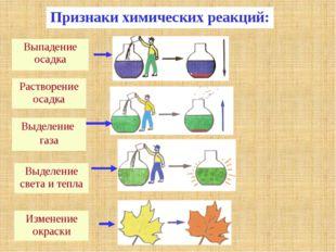 Признаки химических реакций: Выпадение осадка Растворение осадка Выделение г