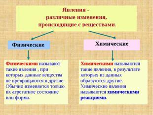 Явления - различные изменения, происходящие с веществами. Физические Физичес